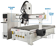 OmniCAM PRO CX8 CNC Router With Oscillating Knife and Spindle Motor
